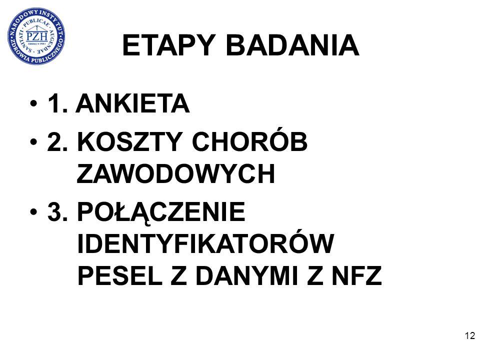 12 ETAPY BADANIA 1. ANKIETA 2. KOSZTY CHORÓB ZAWODOWYCH 3.