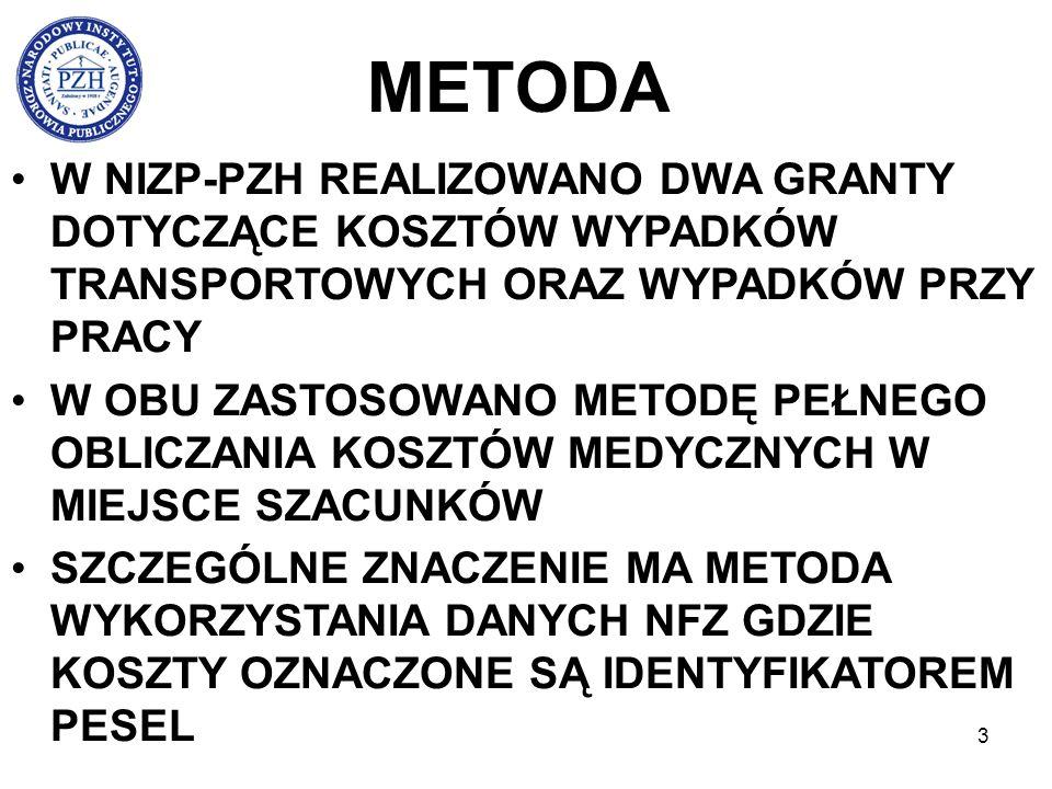 24 USTAWA O ŚWIADCZENIACH OPIEKI ZDROWOTNEJ cd.Art.