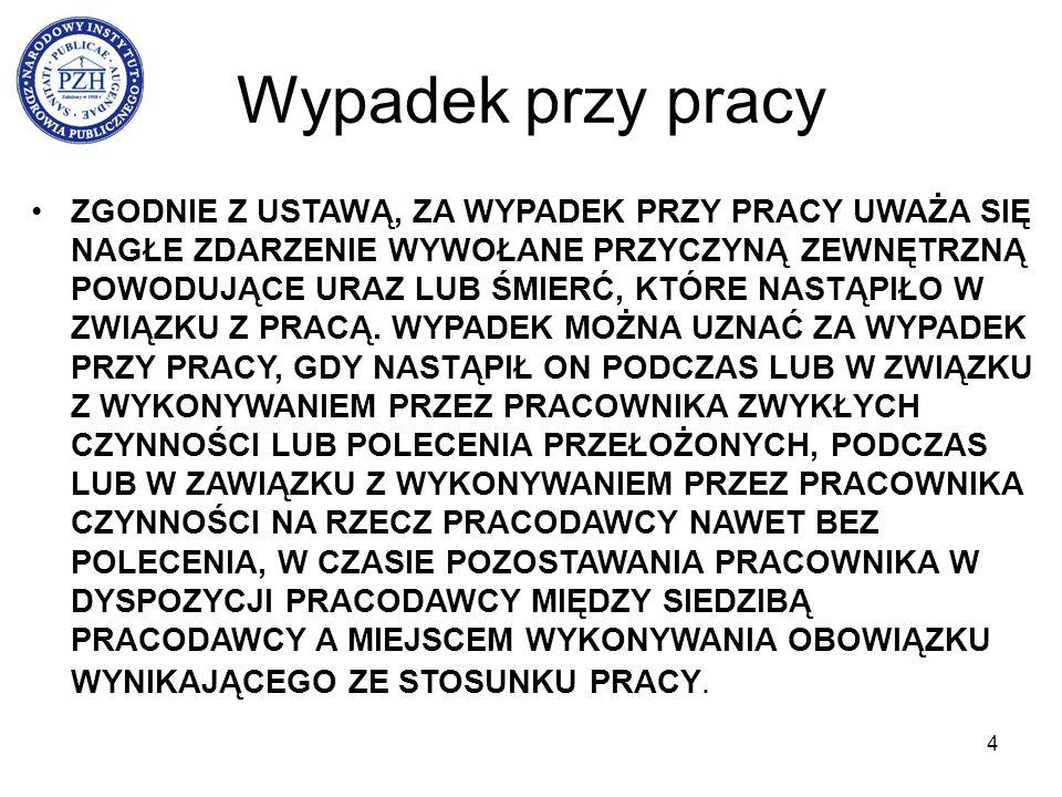 25 USTAWA O ŚWIADCZENIACH OPIEKI ZDROWOTNEJ cd.ART.