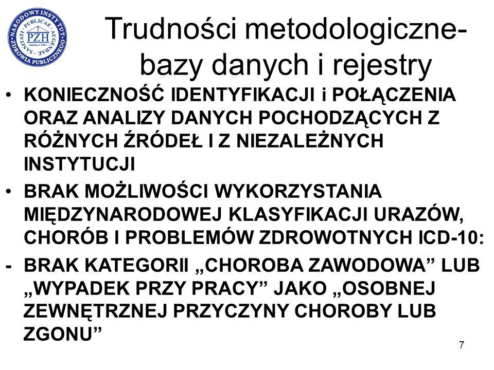 """7 Trudności metodologiczne- bazy danych i rejestry KONIECZNOŚĆ IDENTYFIKACJI i POŁĄCZENIA ORAZ ANALIZY DANYCH POCHODZĄCYCH Z RÓŻNYCH ŹRÓDEŁ I Z NIEZALEŻNYCH INSTYTUCJI BRAK MOŻLIWOŚCI WYKORZYSTANIA MIĘDZYNARODOWEJ KLASYFIKACJI URAZÓW, CHORÓB I PROBLEMÓW ZDROWOTNYCH ICD-10: - BRAK KATEGORII """"CHOROBA ZAWODOWA LUB """"WYPADEK PRZY PRACY JAKO """"OSOBNEJ ZEWNĘTRZNEJ PRZYCZYNY CHOROBY LUB ZGONU"""