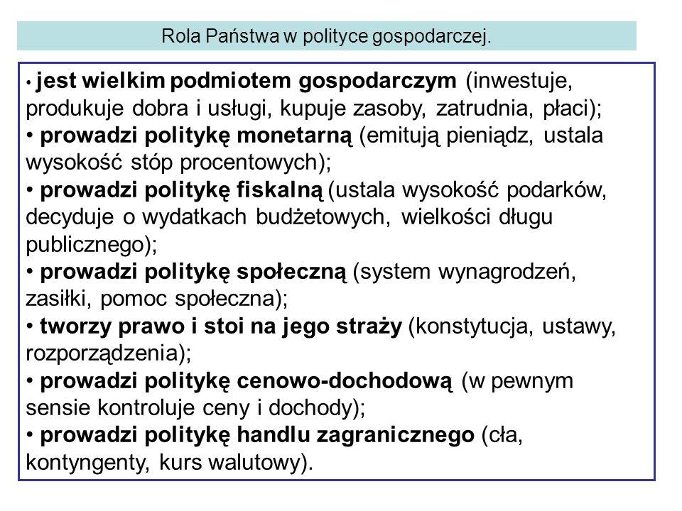 Rola Państwa w polityce gospodarczej.