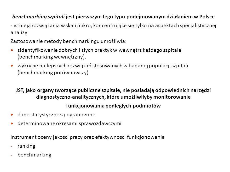 benchmarking szpitali jest pierwszym tego typu podejmowanym działaniem w Polsce - istnieją rozwiązania w skali mikro, koncentrujące się tylko na aspektach specjalistycznej analizy Zastosowanie metody benchmarkingu umożliwia: zidentyfikowanie dobrych i złych praktyk w wewnątrz każdego szpitala (benchmarking wewnętrzny), wykrycie najlepszych rozwiązań stosowanych w badanej populacji szpitali (benchmarking porównawczy) JST, jako organy tworzące publiczne szpitale, nie posiadają odpowiednich narzędzi diagnostyczno-analitycznych, które umożliwiłyby monitorowanie funkcjonowania podległych podmiotów dane statystyczne są ograniczone determinowane okresami sprawozdawczymi instrument oceny jakości pracy oraz efektywności funkcjonowania - ranking, - benchmarking