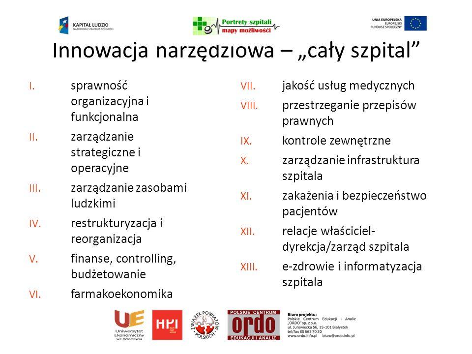 """Innowacja narzędziowa – """"cały szpital I. sprawność organizacyjna i funkcjonalna II."""