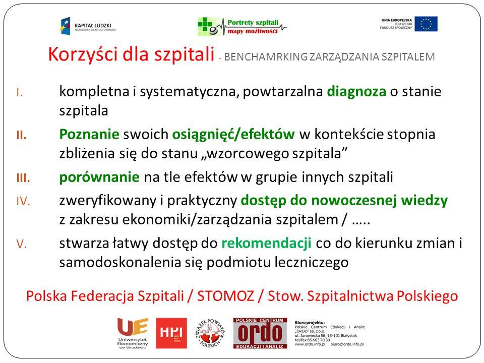 I. kompletna i systematyczna, powtarzalna diagnoza o stanie szpitala II.