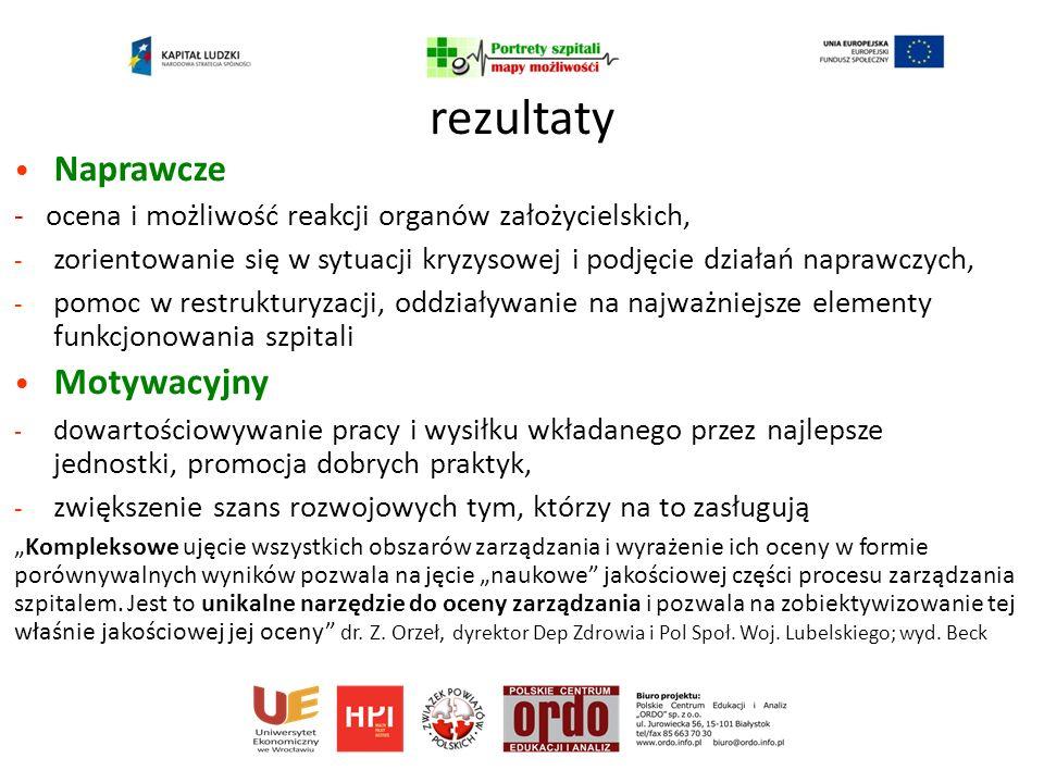 """Naprawcze - ocena i możliwość reakcji organów założycielskich, - zorientowanie się w sytuacji kryzysowej i podjęcie działań naprawczych, - pomoc w restrukturyzacji, oddziaływanie na najważniejsze elementy funkcjonowania szpitali Motywacyjny - do wartościowywanie pracy i wysiłku wkładanego przez najlepsze jednostki, promocja dobrych praktyk, - zwiększenie szans rozwojowych tym, którzy na to zasługują """"Kompleksowe ujęcie wszystkich obszarów zarządzania i wyrażenie ich oceny w formie porównywalnych wyników pozwala na jęcie """"naukowe jakościowej części procesu zarządzania szpitalem."""