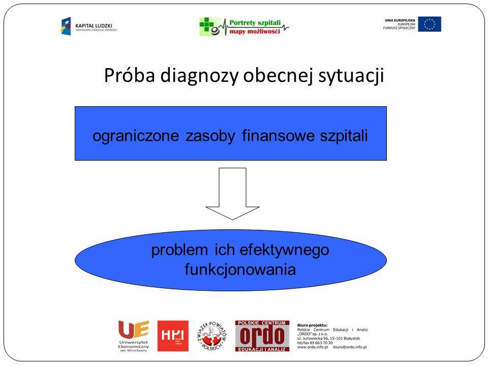 Próba diagnozy obecnej sytuacji ograniczone zasoby finansowe szpitali problem ich efektywnego funkcjonowania