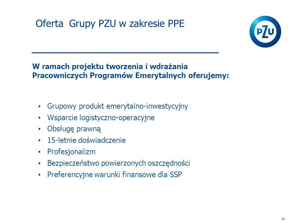 Oferta Grupy PZU w zakresie PPE 16 W ramach projektu tworzenia i wdrażania Pracowniczych Programów Emerytalnych oferujemy: Grupowy produkt emerytalno-inwestycyjny Wsparcie logistyczno-operacyjne Obsługę prawną 15-letnie doświadczenie Profesjonalizm Bezpieczeństwo powierzonych oszczędności Preferencyjne warunki finansowe dla SSP