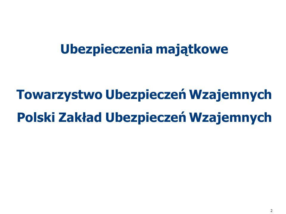 2 Ubezpieczenia majątkowe Towarzystwo Ubezpieczeń Wzajemnych Polski Zakład Ubezpieczeń Wzajemnych