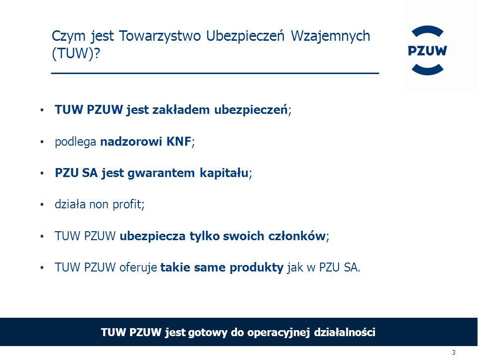 3 Czym jest Towarzystwo Ubezpieczeń Wzajemnych (TUW).