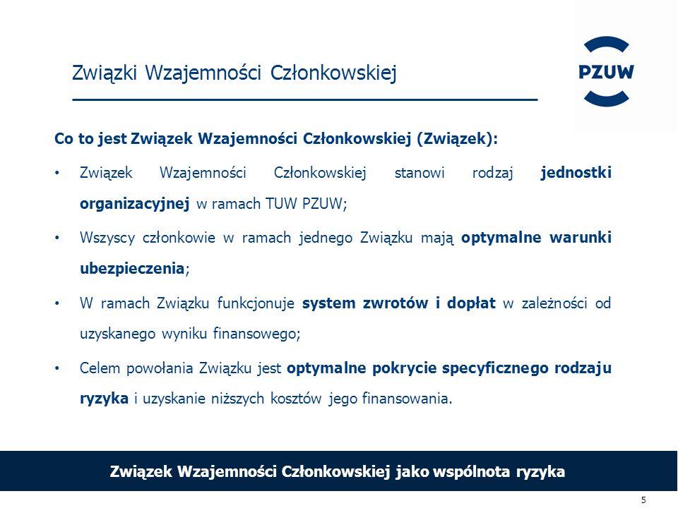26 Kontakt: PZU Życie SA Anna Lal-Chojnicka: tel.666 880 723; email: alal@pzu.pl al.