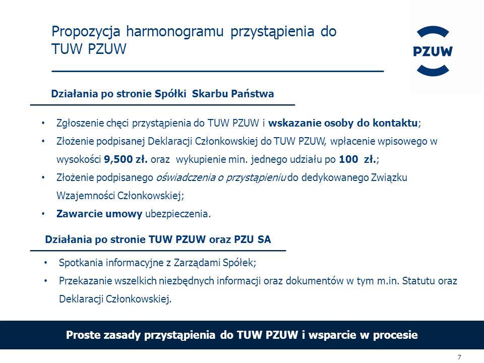 Podstawowe zasady funkcjonowania PPE 18 Podstawą funkcjonowania PPE jest ustawa o pracowniczych programach emerytalnych z 20 kwietnia 2004 r.