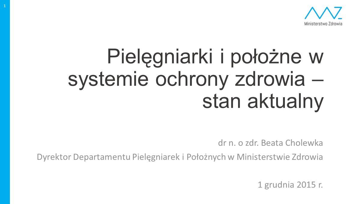Pielęgniarki i położne w systemie ochrony zdrowia – stan aktualny dr n. o zdr. Beata Cholewka Dyrektor Departamentu Pielęgniarek i Położnych w Ministe
