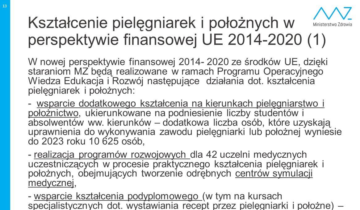 Kształcenie pielęgniarek i położnych w perspektywie finansowej UE 2014-2020 (1) W nowej perspektywie finansowej 2014- 2020 ze środków UE, dzięki stara