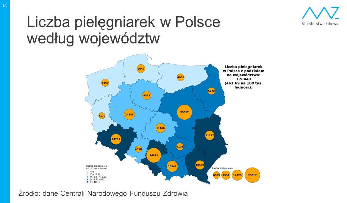 Liczba pielęgniarek w Polsce według województw 18 Źródło: dane Centrali Narodowego Funduszu Zdrowia