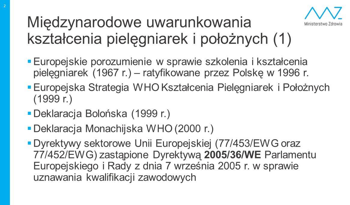 Krajowe podstawy prawne kształcenia pielęgniarek i położnych  Ustawa z dnia 15 lipca 2011 r.