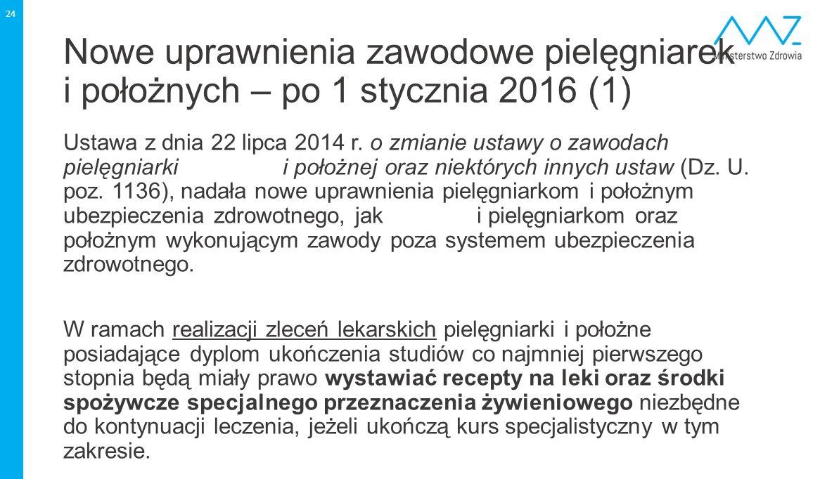 Nowe uprawnienia zawodowe pielęgniarek i położnych – po 1 stycznia 2016 (1) 24 Ustawa z dnia 22 lipca 2014 r. o zmianie ustawy o zawodach pielęgniarki