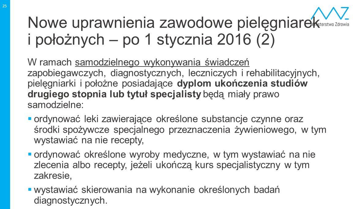 Nowe uprawnienia zawodowe pielęgniarek i położnych – po 1 stycznia 2016 (2) 25 W ramach samodzielnego wykonywania świadczeń zapobiegawczych, diagnosty