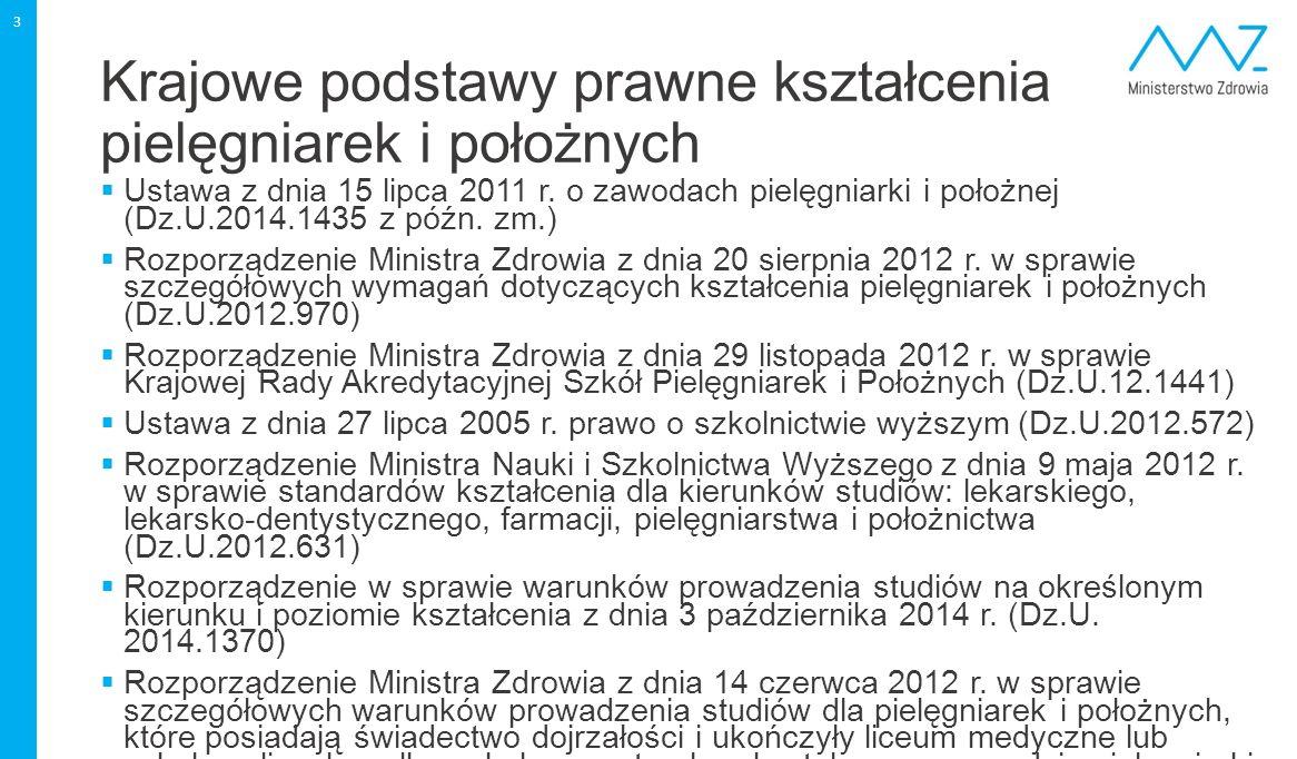 Ujęcie historyczne  Od 1993, w związku z planowanym przystąpieniem Polski do UE, rozpoczęto zmianę systemu edukacji w zawodach pielęgniarki i położnej tak, by dostosować polskie prawo do dyrektyw unijnych.