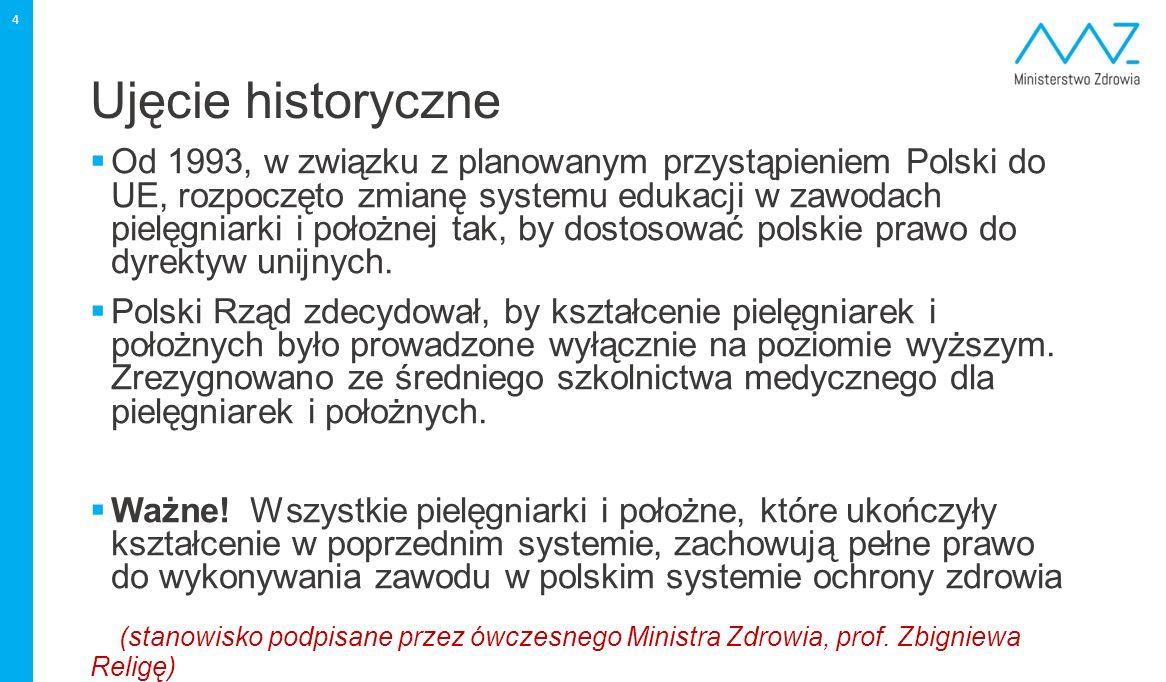 Ujęcie historyczne  Od 1993, w związku z planowanym przystąpieniem Polski do UE, rozpoczęto zmianę systemu edukacji w zawodach pielęgniarki i położne