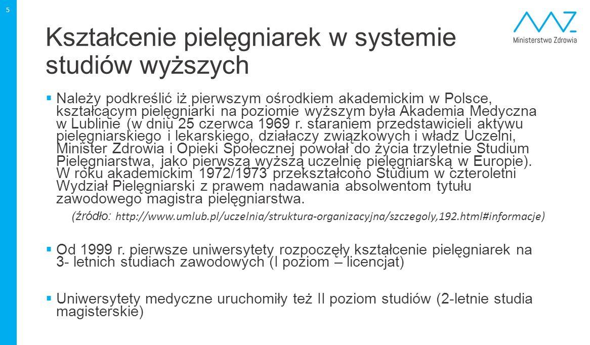 Kształcenie pielęgniarek w systemie studiów wyższych  Należy podkreślić iż pierwszym ośrodkiem akademickim w Polsce, kształcącym pielęgniarki na pozi