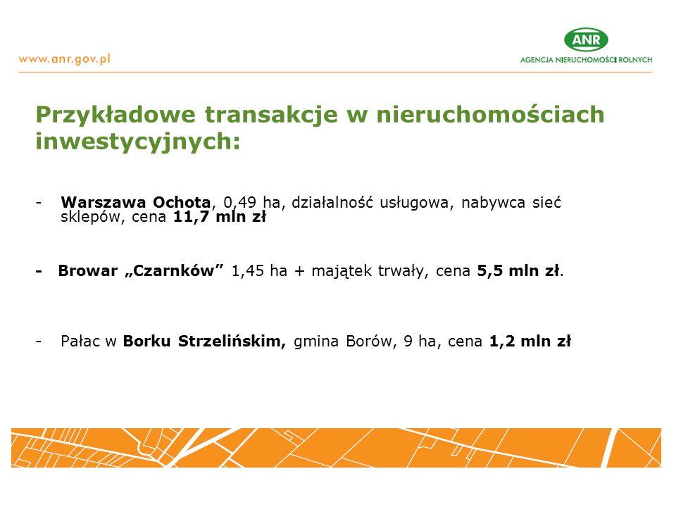 """Przykładowe transakcje w nieruchomościach inwestycyjnych: -Warszawa Ochota, 0,49 ha, działalność usługowa, nabywca sieć sklepów, cena 11,7 mln zł - Browar """"Czarnków 1,45 ha + majątek trwały, cena 5,5 mln zł."""