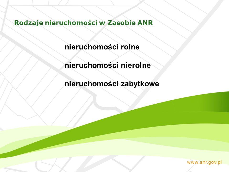 nieruchomości rolne nieruchomości nierolne nieruchomości zabytkowe www.anr.gov.pl Rodzaje nieruchomości w Zasobie ANR