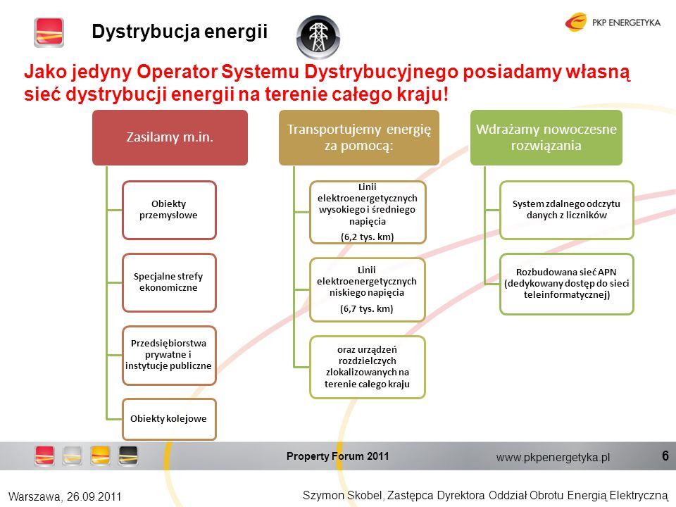 Szymon Skobel, Zastępca Dyrektora Oddział Obrotu Energią Elektryczną Warszawa, 26.09.2011 www.pkpenergetyka.pl Dystrybucja energii 6 Zasilamy m.in.