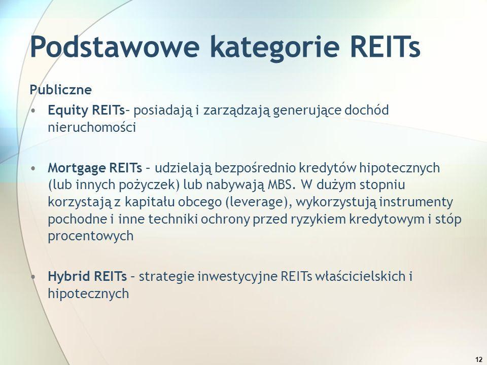 12 Podstawowe kategorie REITs Publiczne Equity REITs– posiadają i zarządzają generujące dochód nieruchomości Mortgage REITs – udzielają bezpośrednio k
