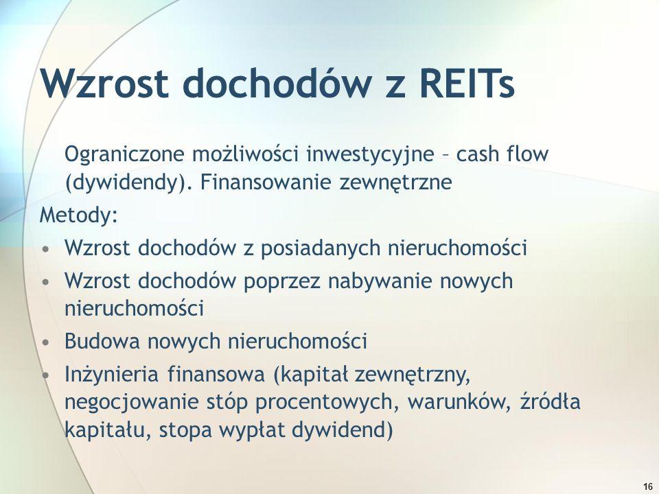 16 Wzrost dochodów z REITs Ograniczone możliwości inwestycyjne – cash flow (dywidendy). Finansowanie zewnętrzne Metody: Wzrost dochodów z posiadanych