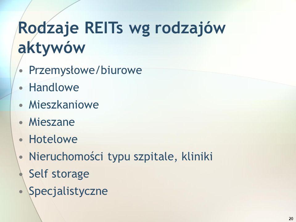 20 Rodzaje REITs wg rodzajów aktywów Przemysłowe/biurowe Handlowe Mieszkaniowe Mieszane Hotelowe Nieruchomości typu szpitale, kliniki Self storage Spe
