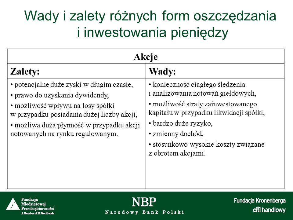 Akcje Zalety:Wady: potencjalne duże zyski w długim czasie, prawo do uzyskania dywidendy, możliwość wpływu na losy spółki w przypadku posiadania dużej