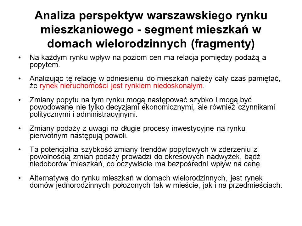 Analiza perspektyw warszawskiego rynku mieszkaniowego - segment mieszkań w domach wielorodzinnych (fragmenty) Na każdym rynku wpływ na poziom cen ma relacja pomiędzy podażą a popytem.