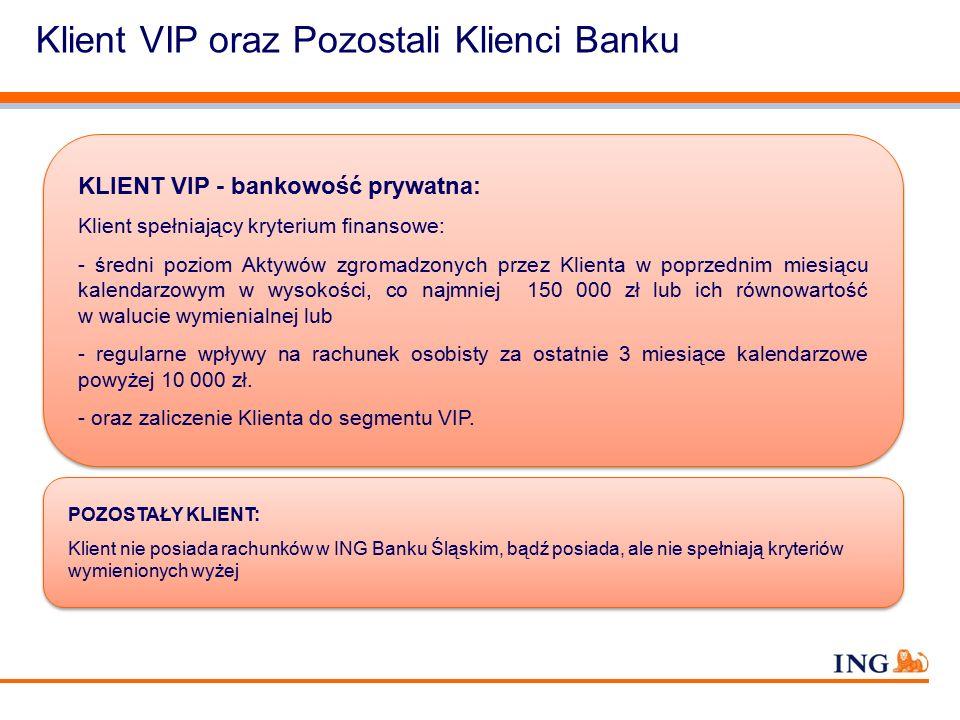 Do not put content on the brand signature area Orange RGB= 255,102,000 Light blue RGB= 180,195,225 Dark blue RGB= 000,000,102 Grey RGB= 150,150,150 ING colour balance Guideline www.ing-presentations.intranet Klient VIP oraz Pozostali Klienci Banku KLIENT VIP - bankowość prywatna: Klient spełniający kryterium finansowe: - średni poziom Aktywów zgromadzonych przez Klienta w poprzednim miesiącu kalendarzowym w wysokości, co najmniej 150 000 zł lub ich równowartość w walucie wymienialnej lub - regularne wpływy na rachunek osobisty za ostatnie 3 miesiące kalendarzowe powyżej 10 000 zł.