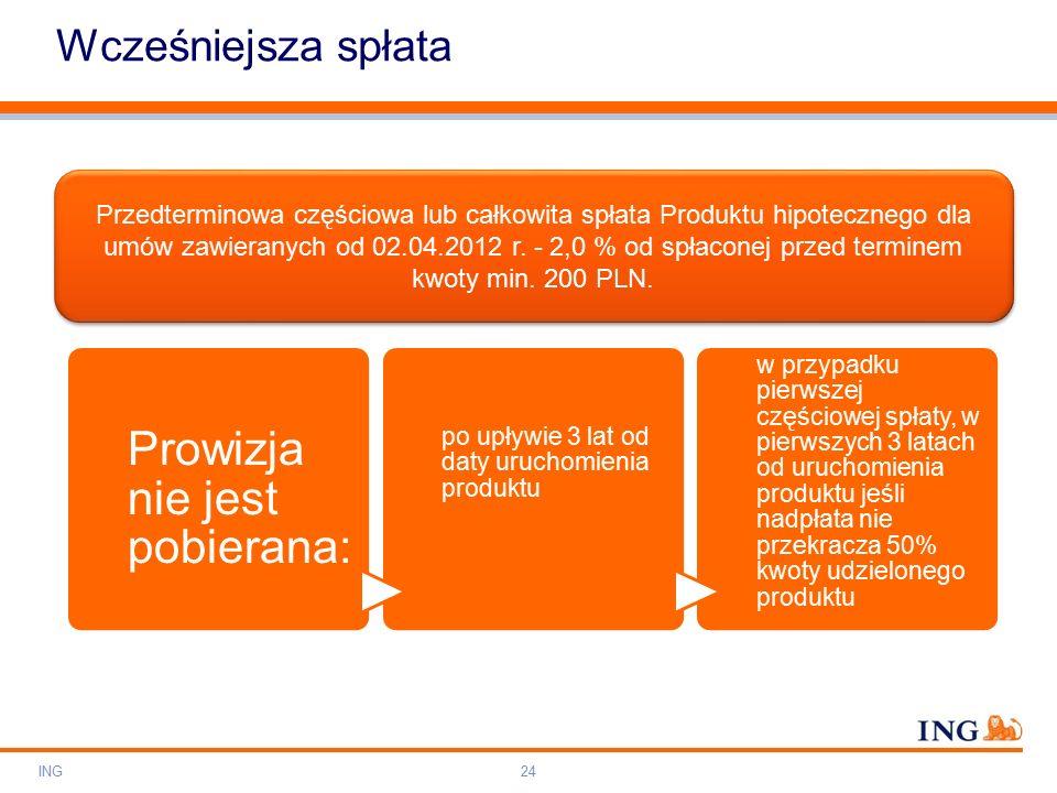 Do not put content on the brand signature area Orange RGB= 255,102,000 Light blue RGB= 180,195,225 Dark blue RGB= 000,000,102 Grey RGB= 150,150,150 ING colour balance Guideline www.ing-presentations.intranet Wcześniejsza spłata ING24 Przedterminowa częściowa lub całkowita spłata Produktu hipotecznego dla umów zawieranych od 02.04.2012 r.
