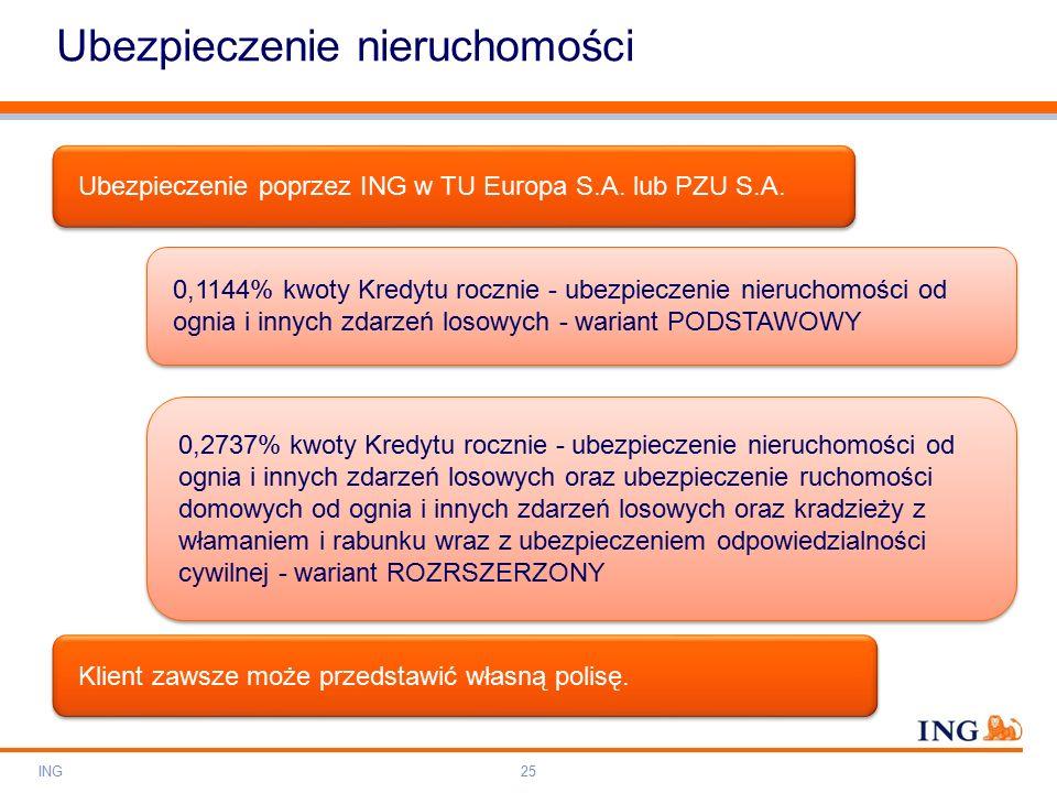 Do not put content on the brand signature area Orange RGB= 255,102,000 Light blue RGB= 180,195,225 Dark blue RGB= 000,000,102 Grey RGB= 150,150,150 ING colour balance Guideline www.ing-presentations.intranet Ubezpieczenie nieruchomości ING25 Ubezpieczenie poprzez ING w TU Europa S.A.