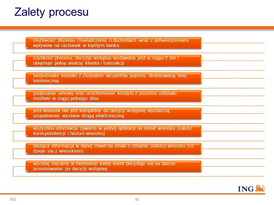 Do not put content on the brand signature area Orange RGB= 255,102,000 Light blue RGB= 180,195,225 Dark blue RGB= 000,000,102 Grey RGB= 150,150,150 ING colour balance Guideline www.ing-presentations.intranet Zalety procesu możliwość złożenia Oświadczenia o dochodach wraz z potwierdzeniami wpływów na rachunek w każdym banku szybkość procesu, decyzja wstępna wydawana jest w ciągu 2 dni i obejmuje pełną analizę klienta i transakcji bezpośredni kontakt z Zespołem ekspertów poprzez dedykowaną linię telefoniczną podpisanie umowy oraz uruchomienie kredytu z poziomu oddziału możliwe w ciągu jednego dnia jeśli wniosek nie jest kompletny do decyzji wstępnej wystarczą uzupełnienia wysłane drogą elektroniczną wszystkie informacje zawarte w jednej aplikacji na temat wniosku (całość korespondencji i historii wniosku) bieżąca informacja w danej chwili na email o zmianie statusu wniosku (co dzieje się z wnioskiem) wycenę zlecamy w momencie kiedy klient decyduje się na dalsze procesowanie po decyzji wstępnej ING46