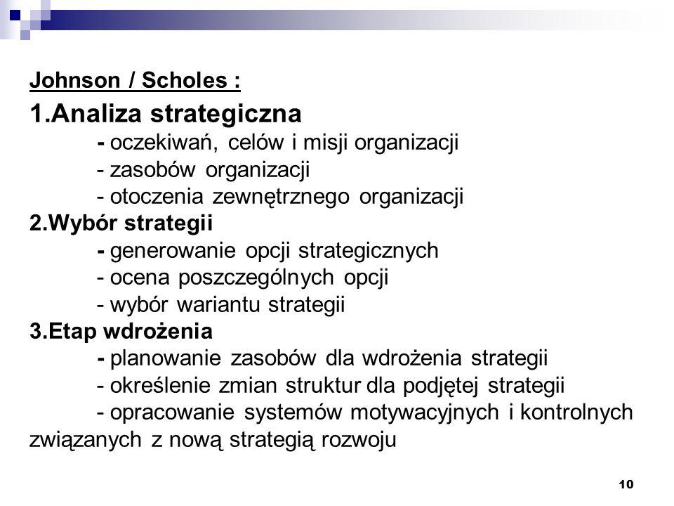 10 Johnson / Scholes : 1.Analiza strategiczna - oczekiwań, celów i misji organizacji - zasobów organizacji - otoczenia zewnętrznego organizacji 2.Wybór strategii - generowanie opcji strategicznych - ocena poszczególnych opcji - wybór wariantu strategii 3.Etap wdrożenia - planowanie zasobów dla wdrożenia strategii - określenie zmian struktur dla podjętej strategii - opracowanie systemów motywacyjnych i kontrolnych związanych z nową strategią rozwoju