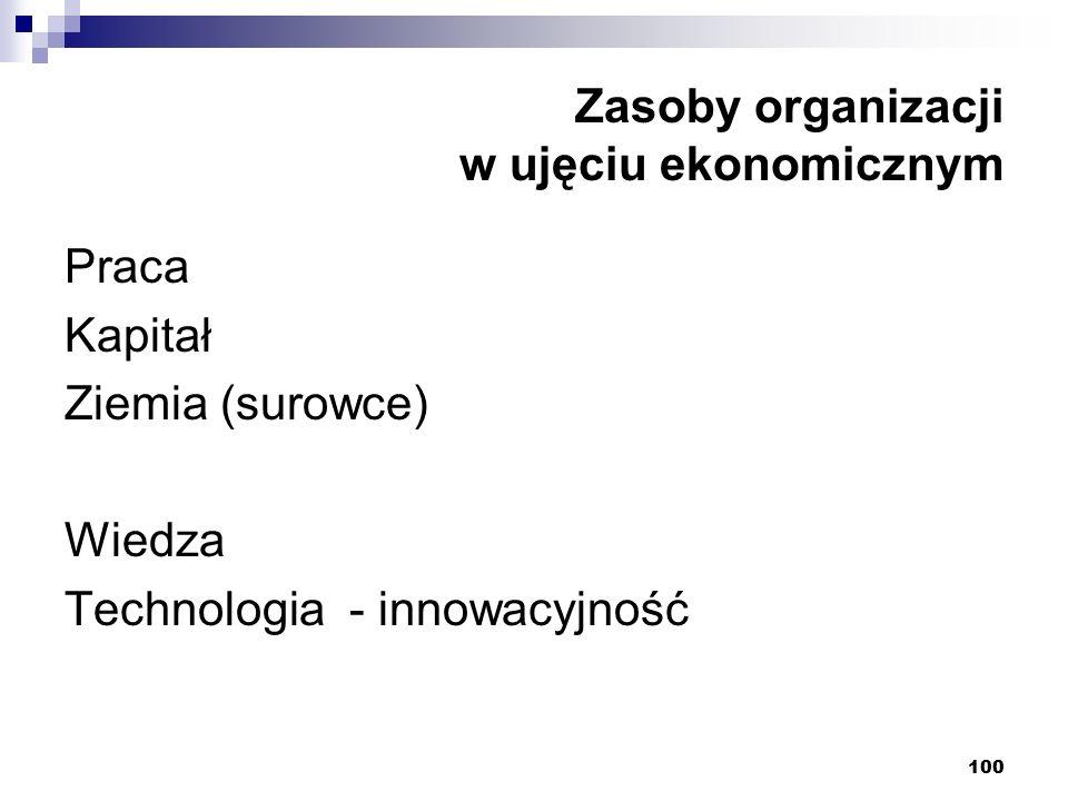 100 Zasoby organizacji w ujęciu ekonomicznym Praca Kapitał Ziemia (surowce) Wiedza Technologia - innowacyjność