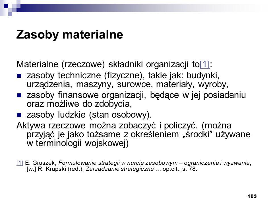 103 Zasoby materialne Materialne (rzeczowe) składniki organizacji to[1]:[1] zasoby techniczne (fizyczne), takie jak: budynki, urządzenia, maszyny, sur