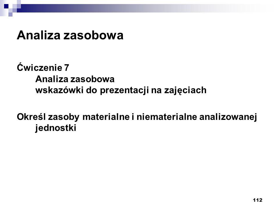 112 Analiza zasobowa Ćwiczenie 7 Analiza zasobowa wskazówki do prezentacji na zajęciach Określ zasoby materialne i niematerialne analizowanej jednostki