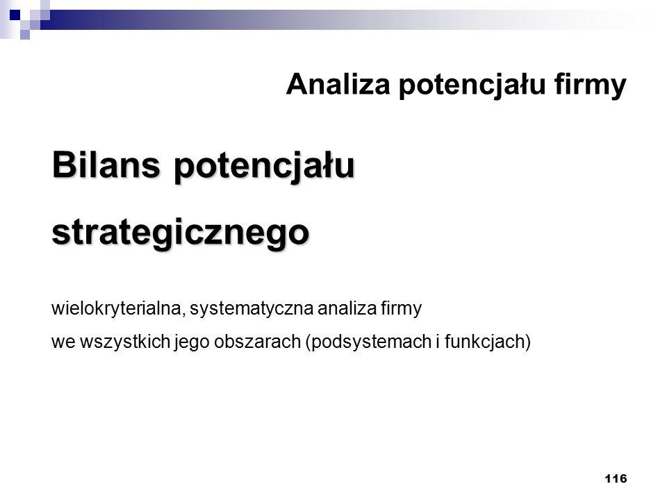 116 Analiza potencjału firmy Bilans potencjału strategicznego wielokryterialna, systematyczna analiza firmy we wszystkich jego obszarach (podsystemach i funkcjach)