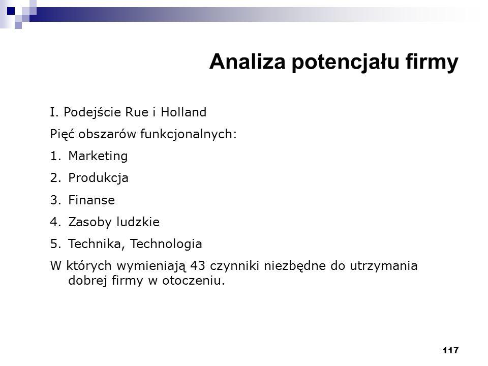 117 Analiza potencjału firmy I. Podejście Rue i Holland Pięć obszarów funkcjonalnych: 1.Marketing 2.Produkcja 3.Finanse 4.Zasoby ludzkie 5.Technika, T