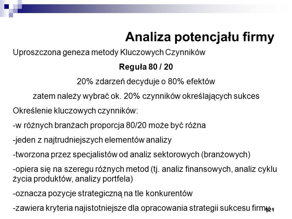 121 Analiza potencjału firmy Uproszczona geneza metody Kluczowych Czynników Reguła 80 / 20 20% zdarzeń decyduje o 80% efektów zatem należy wybrać ok.