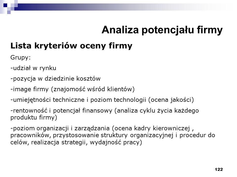 122 Analiza potencjału firmy Lista kryteriów oceny firmy Grupy: -udział w rynku -pozycja w dziedzinie kosztów -image firmy (znajomość wśród klientów)