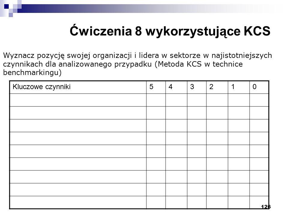 126 Ćwiczenia 8 wykorzystujące KCS Kluczowe czynniki543210 Wyznacz pozycję swojej organizacji i lidera w sektorze w najistotniejszych czynnikach dla analizowanego przypadku (Metoda KCS w technice benchmarkingu)