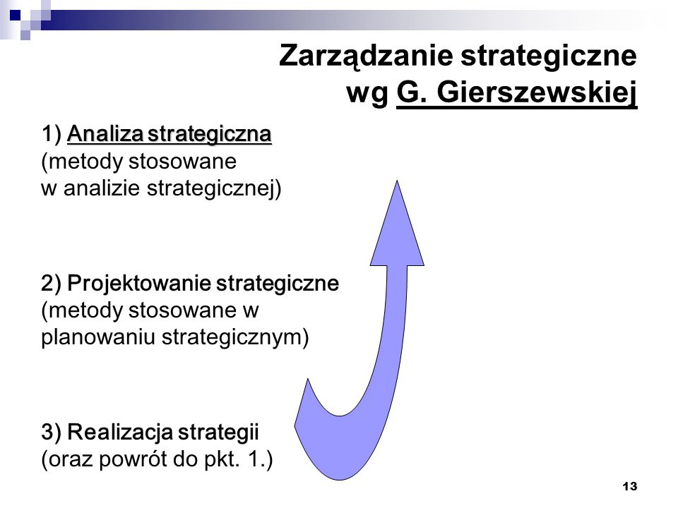 13 Zarządzanie strategiczne wg G. Gierszewskiej Analiza strategiczna 1) Analiza strategiczna (metody stosowane w analizie strategicznej) 2) Projektowa