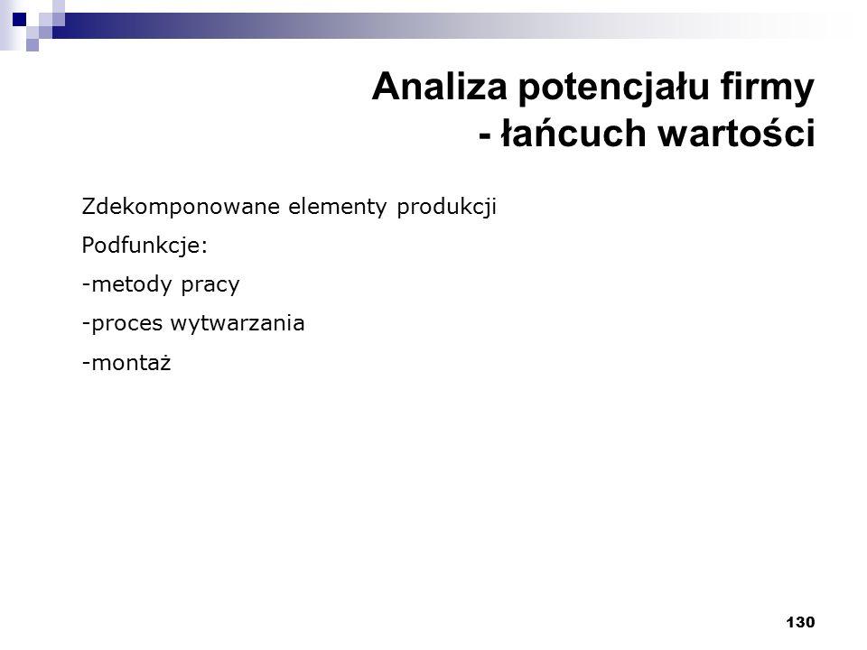 130 Analiza potencjału firmy - łańcuch wartości Zdekomponowane elementy produkcji Podfunkcje: -metody pracy -proces wytwarzania -montaż