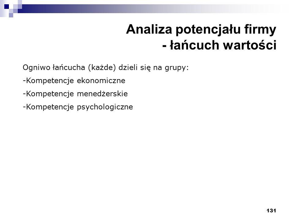131 Analiza potencjału firmy - łańcuch wartości Ogniwo łańcucha (każde) dzieli się na grupy: -Kompetencje ekonomiczne -Kompetencje menedżerskie -Kompetencje psychologiczne