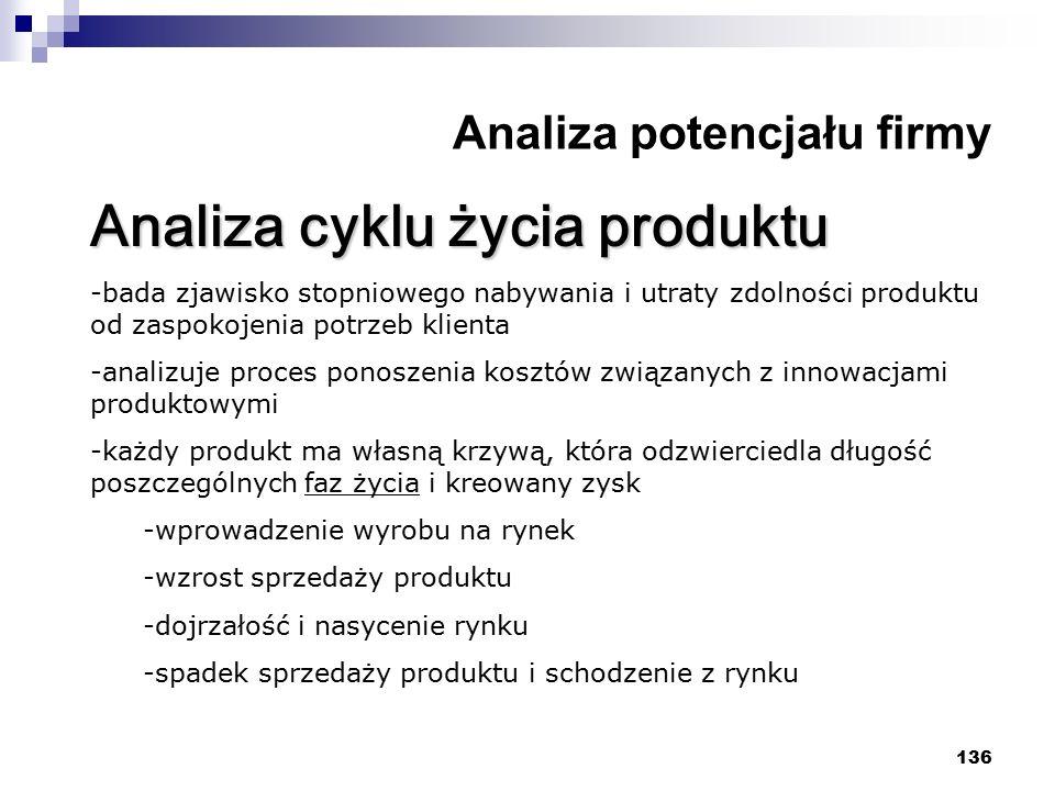 136 Analiza potencjału firmy Analiza cyklu życia produktu -bada zjawisko stopniowego nabywania i utraty zdolności produktu od zaspokojenia potrzeb kli