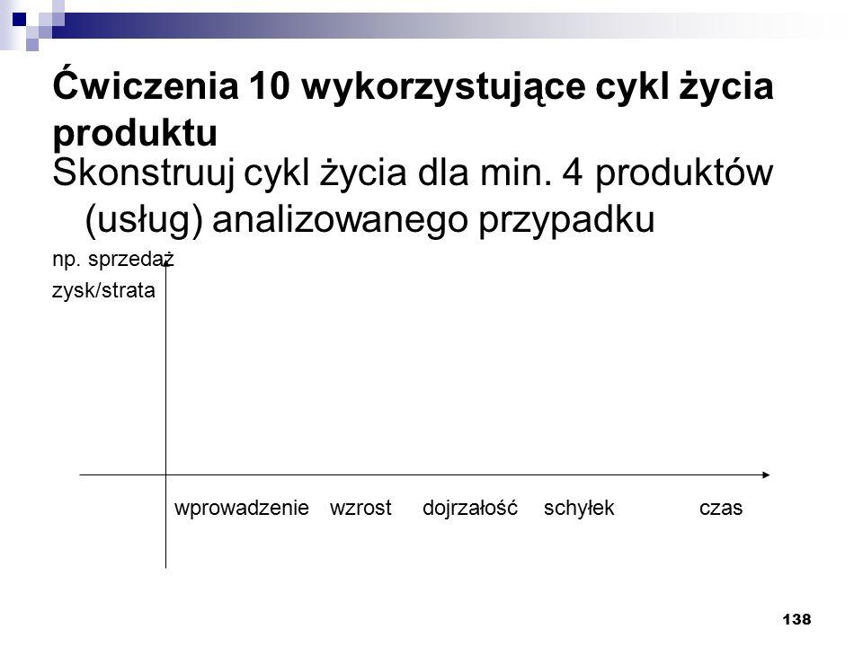 138 Ćwiczenia 10 wykorzystujące cykl życia produktu Skonstruuj cykl życia dla min. 4 produktów (usług) analizowanego przypadku np. sprzedaż zysk/strat